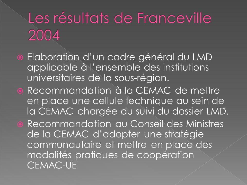 Elaboration dun cadre général du LMD applicable à lensemble des institutions universitaires de la sous-région. Recommandation à la CEMAC de mettre en