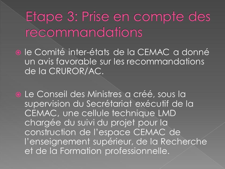 le Comité inter-états de la CEMAC a donné un avis favorable sur les recommandations de la CRUROR/AC. Le Conseil des Ministres a créé, sous la supervis