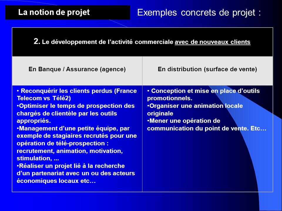 La notion de projet Exemples concrets de projet : 2. Le développement de lactivité commerciale avec de nouveaux clients En Banque / Assurance (agence)