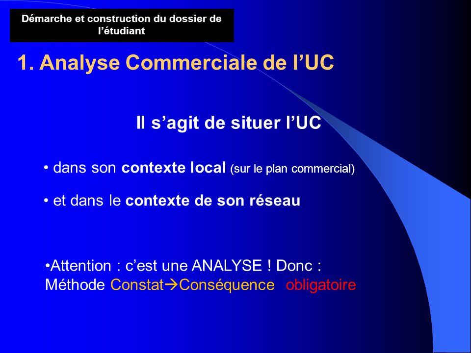 Démarche et construction du dossier de létudiant 1. Analyse Commerciale de lUC dans son contexte local (sur le plan commercial) Il sagit de situer lUC