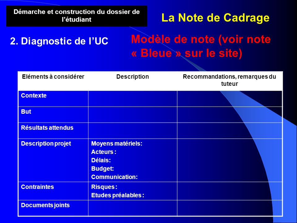 Démarche et construction du dossier de létudiant 2. Diagnostic de lUC La Note de Cadrage Modèle de note (voir note « Bleue » sur le site) Eléments à c