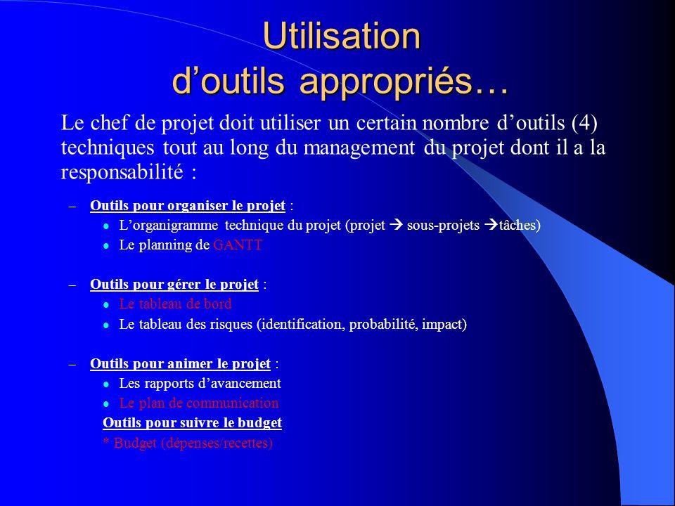 Utilisation doutils appropriés… Le chef de projet doit utiliser un certain nombre doutils (4) techniques tout au long du management du projet dont il