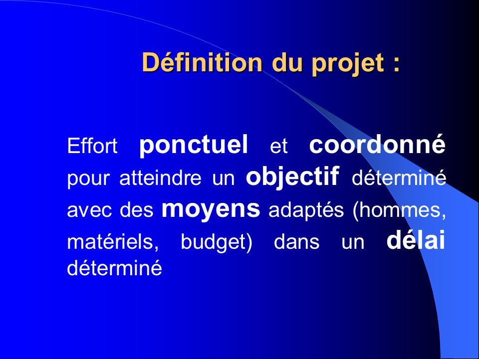 Définition du projet : Effort ponctuel et coordonné pour atteindre un objectif déterminé avec des moyens adaptés (hommes, matériels, budget) dans un d
