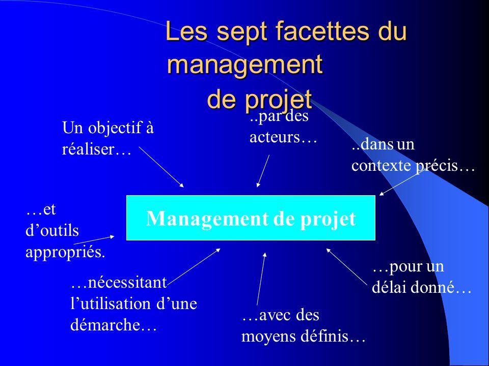 Les sept facettes du management de projet Les sept facettes du management de projet Management de projet Un objectif à réaliser…..par des acteurs…..da
