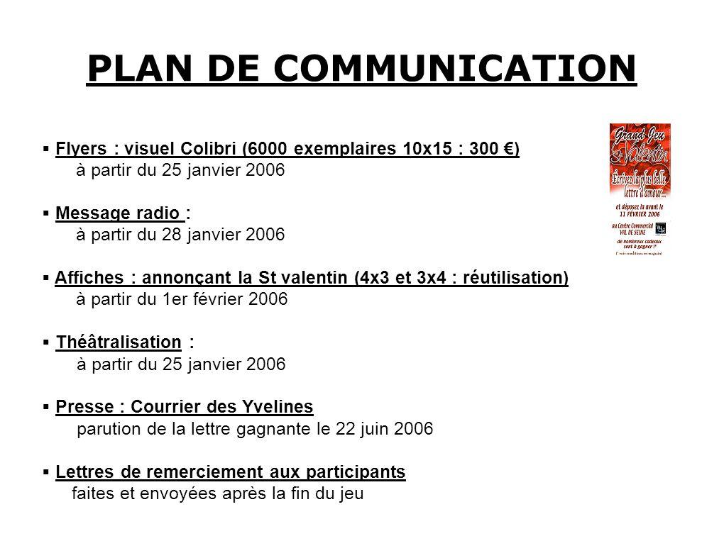 PLAN DE COMMUNICATION Flyers : visuel Colibri (6000 exemplaires 10x15 : 300 ) à partir du 25 janvier 2006 Message radio : à partir du 28 janvier 2006