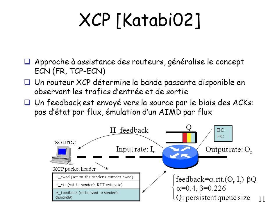 11 XCP [Katabi02] Approche à assistance des routeurs, généralise le concept ECN (FR, TCP-ECN) Un routeur XCP détermine la bande passante disponible en