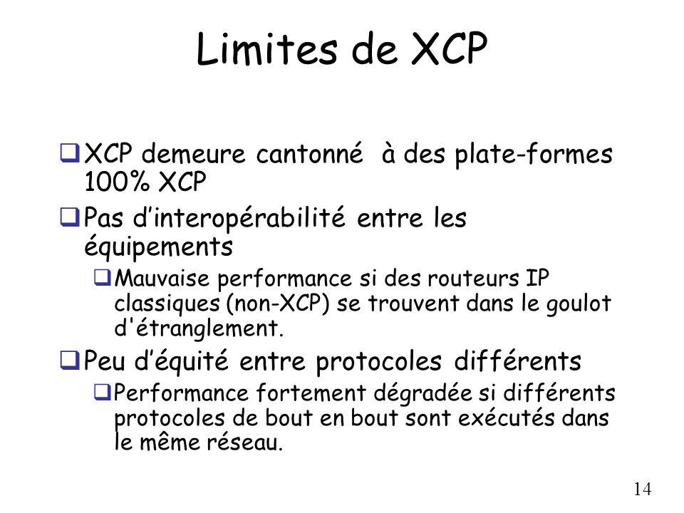 14 Limites de XCP XCP demeure cantonné à des plate-formes 100% XCP Pas dinteropérabilité entre les équipements Mauvaise performance si des routeurs IP