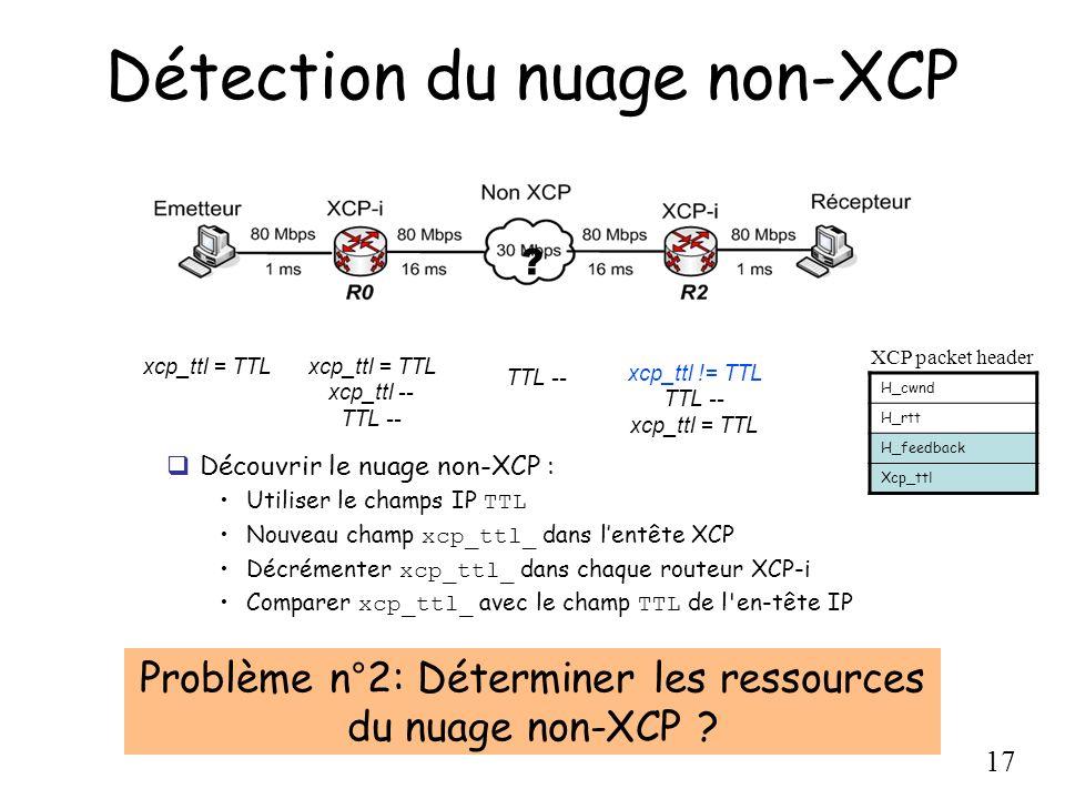 17 ? xcp_ttl = TTL xcp_ttl -- TTL -- xcp_ttl != TTL TTL -- xcp_ttl = TTL Problème n°2: Déterminer les ressources du nuage non-XCP ? Détection du nuage