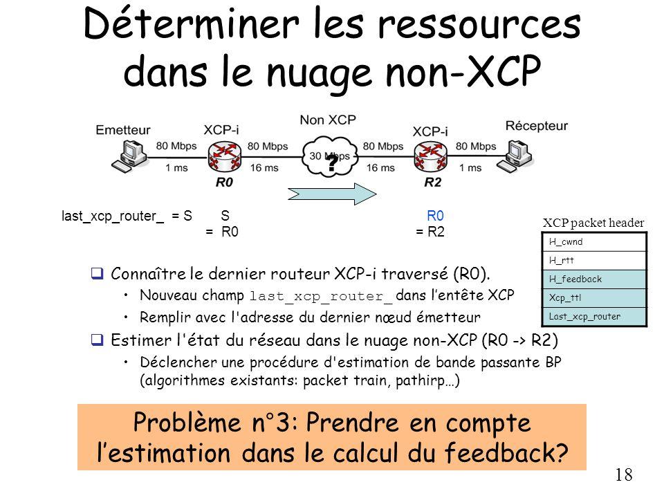 18 last_xcp_router_ = S S = R0 R0 = R2 ? Déterminer les ressources dans le nuage non-XCP Connaître le dernier routeur XCP-i traversé (R0). Nouveau cha