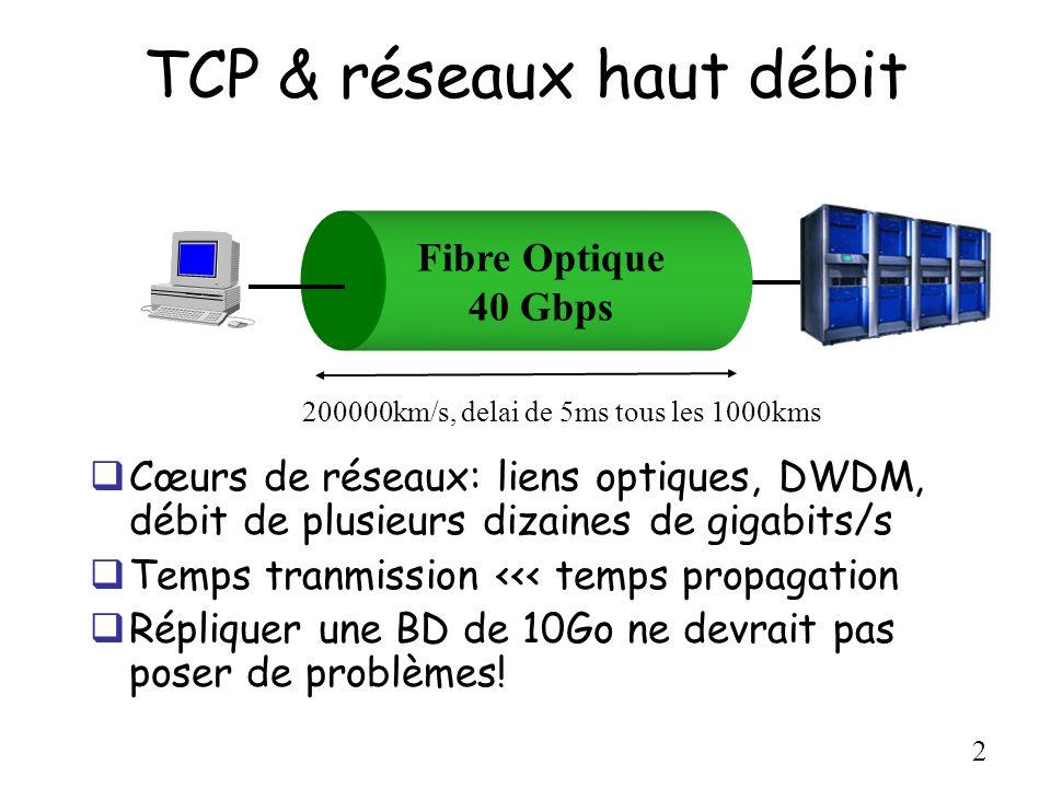 2 TCP & réseaux haut débit Cœurs de réseaux: liens optiques, DWDM, débit de plusieurs dizaines de gigabits/s Temps tranmission <<< temps propagation R