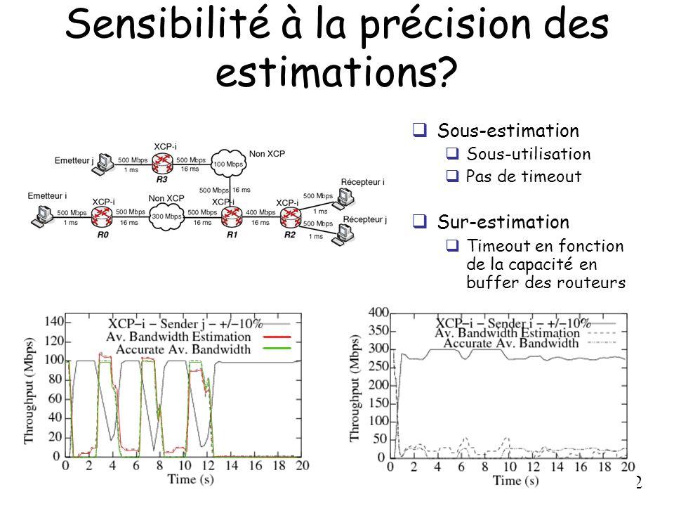 22 Sensibilité à la précision des estimations? Sous-estimation Sous-utilisation Pas de timeout Sur-estimation Timeout en fonction de la capacité en bu
