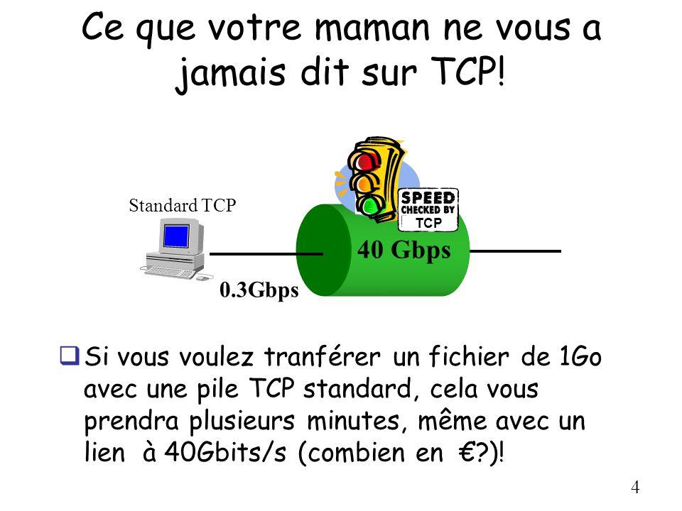 4 Ce que votre maman ne vous a jamais dit sur TCP! Si vous voulez tranférer un fichier de 1Go avec une pile TCP standard, cela vous prendra plusieurs