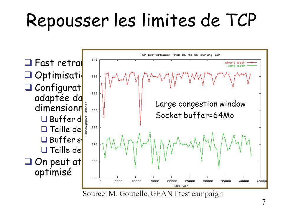 7 Repousser les limites de TCP Fast retransmit Optimisation des temporisateurs (RTO) Configuration standard (vanilla TCP) nest pas adaptée dans la plu
