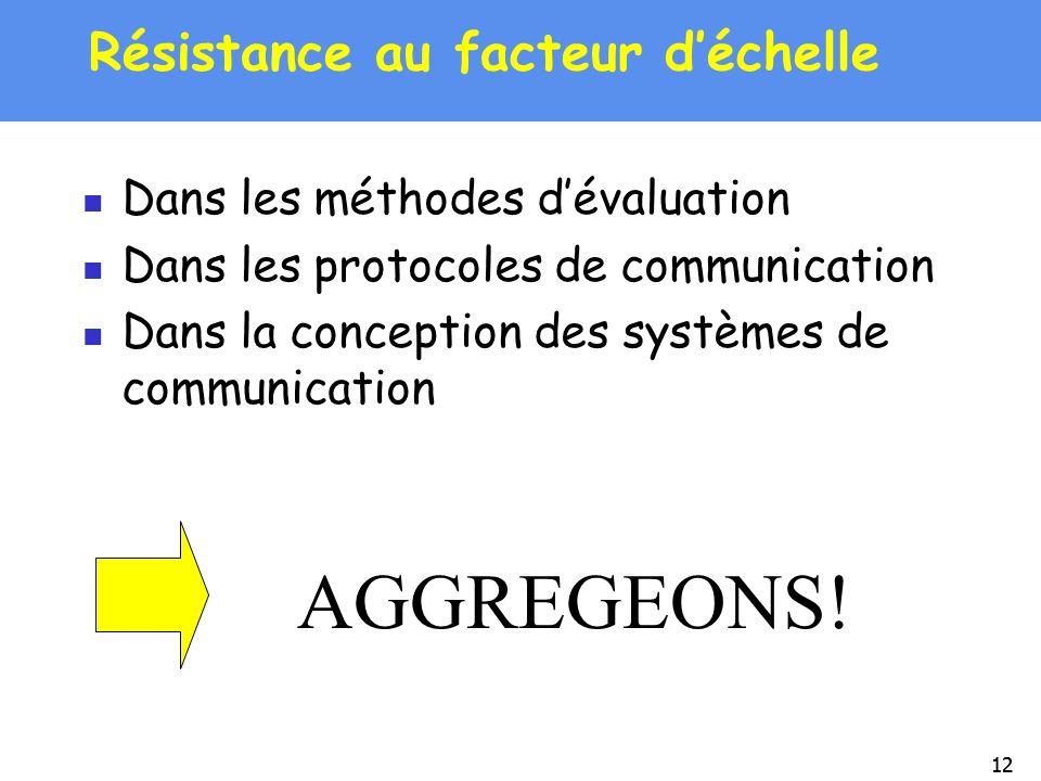 12 Résistance au facteur déchelle Dans les méthodes dévaluation Dans les protocoles de communication Dans la conception des systèmes de communication