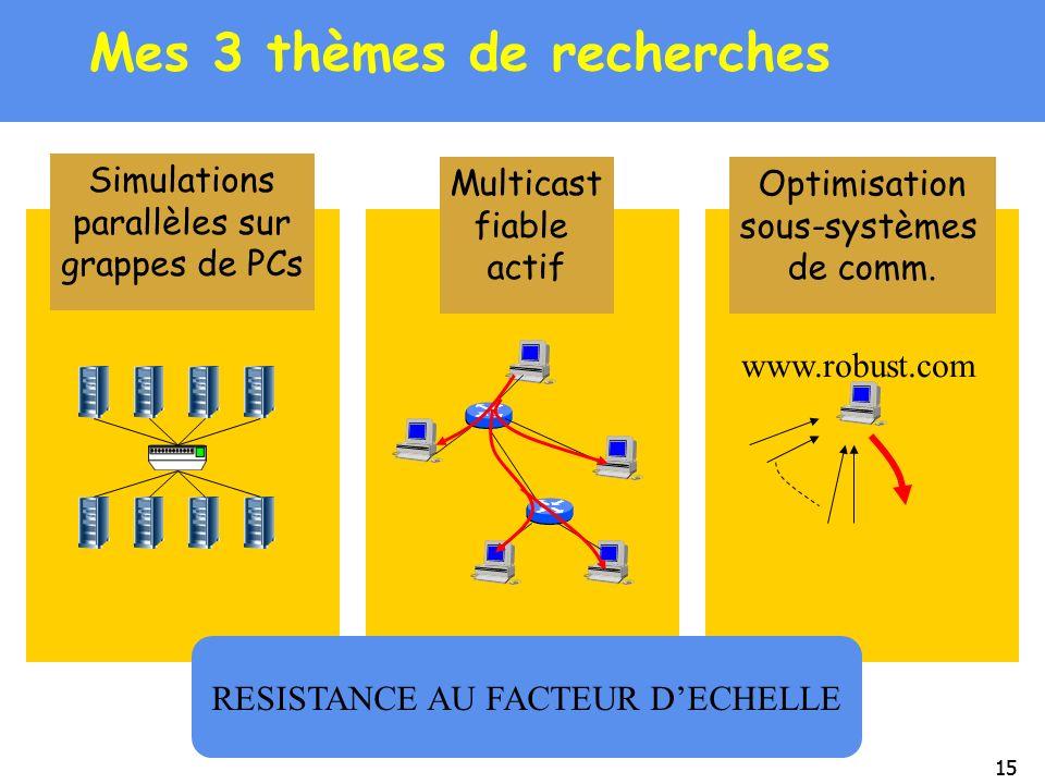 15 Mes 3 thèmes de recherches Simulations parallèles sur grappes de PCs Multicast fiable actif Optimisation sous-systèmes de comm. RESISTANCE AU FACTE