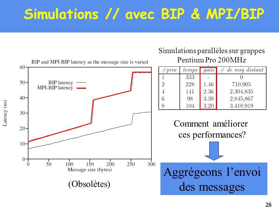 26 Simulations // avec BIP & MPI/BIP Aggrégeons lenvoi des messages (Obsolètes) Comment améliorer ces performances? Simulations parallèles sur grappes