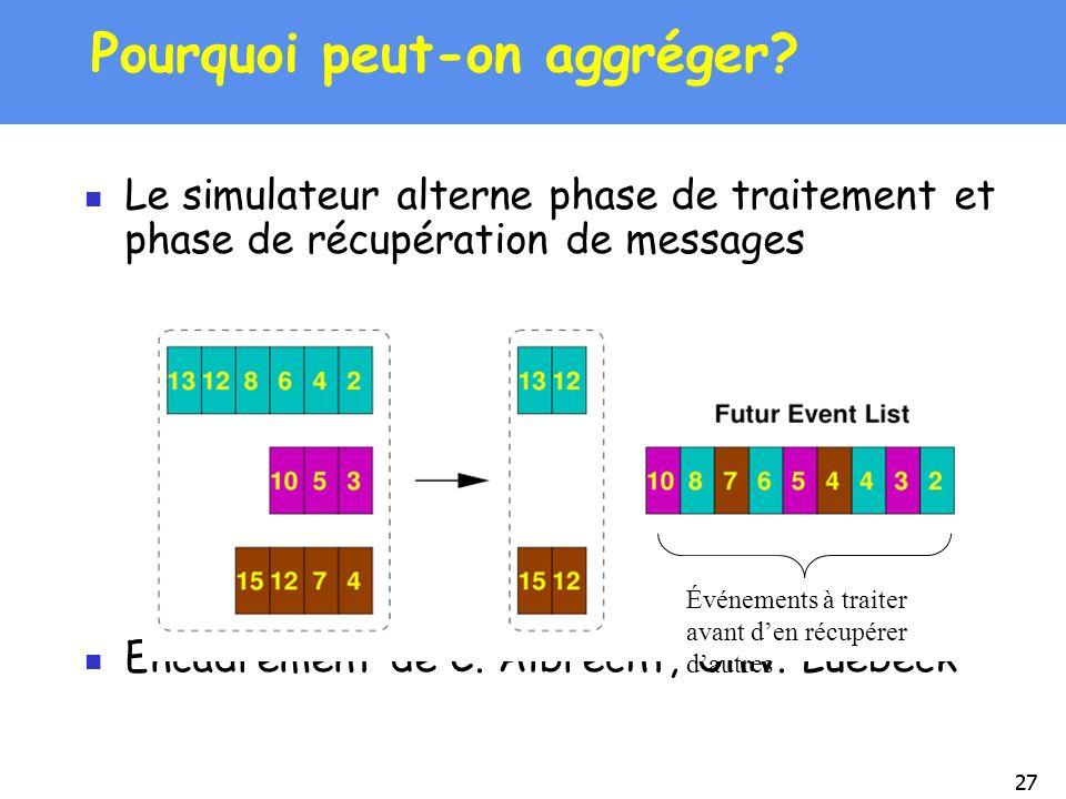 27 Pourquoi peut-on aggréger? Le simulateur alterne phase de traitement et phase de récupération de messages Encadrement de C. Albrecht, Univ. Luebeck