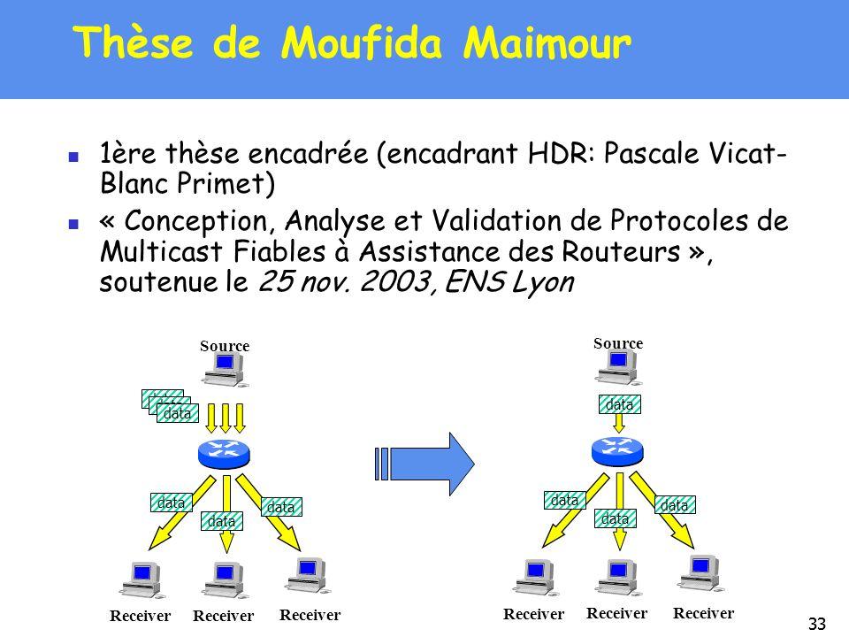33 Thèse de Moufida Maimour 1ère thèse encadrée (encadrant HDR: Pascale Vicat- Blanc Primet) « Conception, Analyse et Validation de Protocoles de Mult