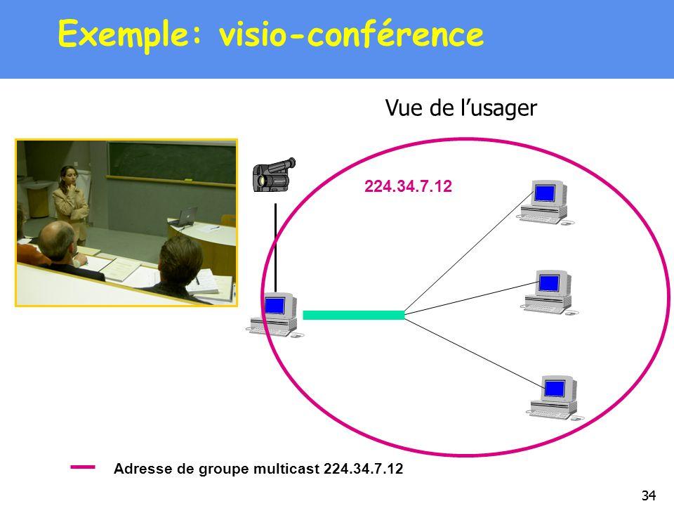 34 Exemple: visio-conférence Adresse de groupe multicast 224.34.7.12 224.34.7.12 Vue de lusager