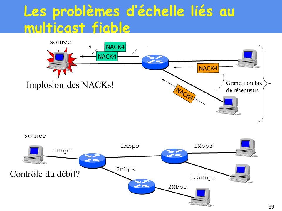 39 Les problèmes déchelle liés au multicast fiable Implosion des NACKs! NACK4 source Grand nombre de récepteurs source 1Mbps 0.5Mbps 2Mbps 5Mbps Contr