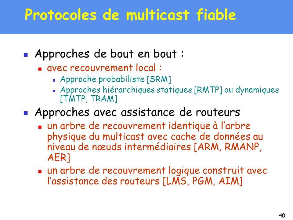 40 Protocoles de multicast fiable Approches de bout en bout : avec recouvrement local : Approche probabiliste [SRM] Approches hiérarchiques statiques