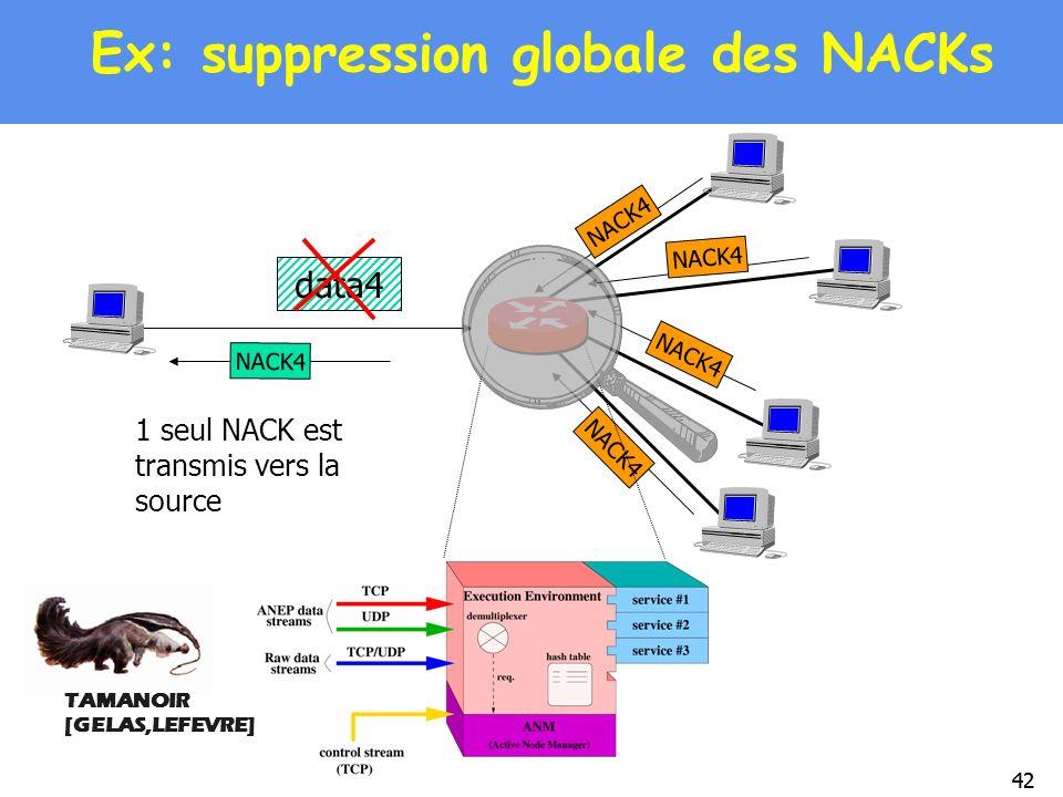42 Ex: suppression globale des NACKs NACK4 data4 NACK4 1 seul NACK est transmis vers la source TAMANOIR [GELAS,LEFEVRE]