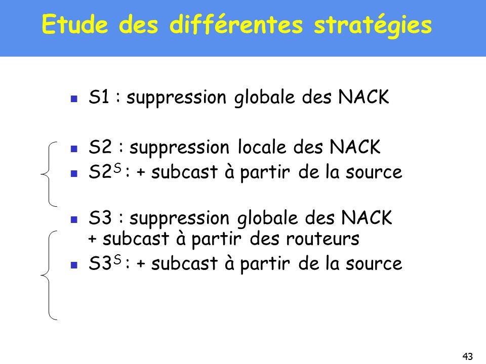 43 Etude des différentes stratégies S1 : suppression globale des NACK S2 : suppression locale des NACK S2 S : + subcast à partir de la source S3 : sup