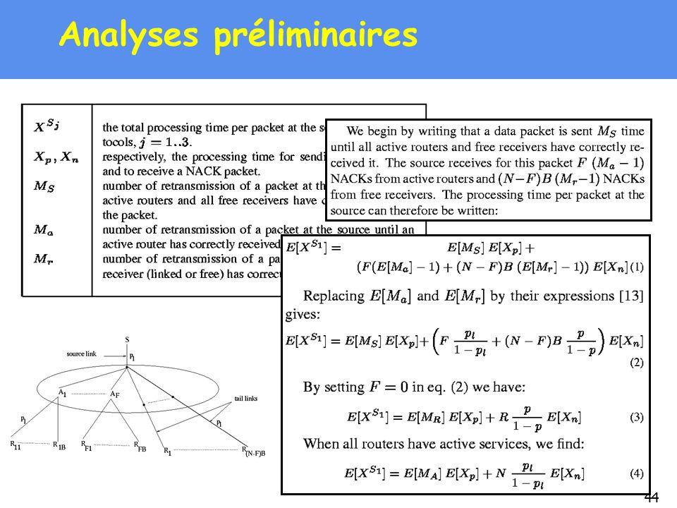 44 Analyses préliminaires