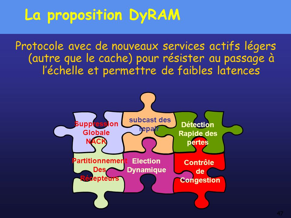 47 La proposition DyRAM Protocole avec de nouveaux services actifs légers (autre que le cache) pour résister au passage à léchelle et permettre de fai