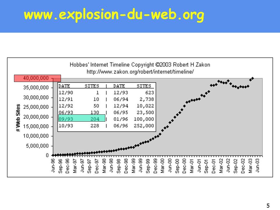 55 www.explosion-du-web.org