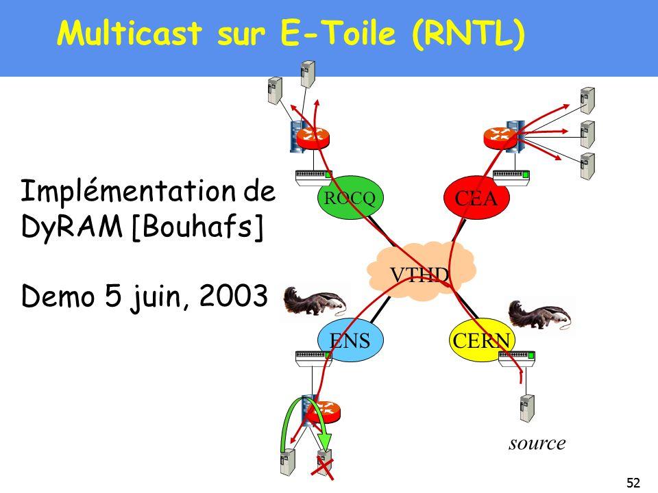 52 Multicast sur E-Toile (RNTL) ENSCERN CEA ROCQ VTHD source Implémentation de DyRAM [Bouhafs] Demo 5 juin, 2003