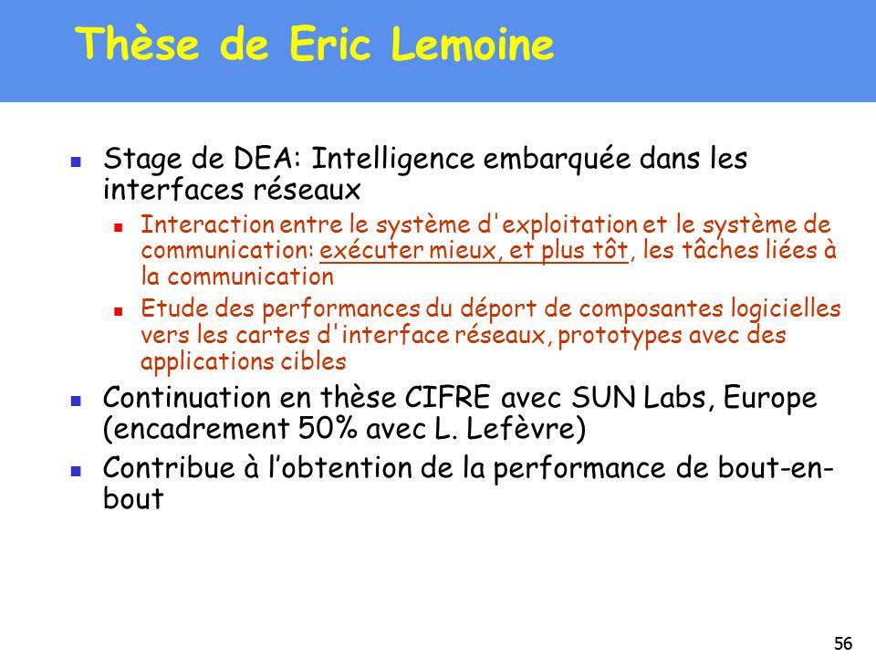 56 Thèse de Eric Lemoine Stage de DEA: Intelligence embarquée dans les interfaces réseaux Interaction entre le système d'exploitation et le système de