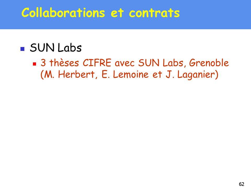 62 Collaborations et contrats SUN Labs 3 thèses CIFRE avec SUN Labs, Grenoble (M. Herbert, E. Lemoine et J. Laganier)