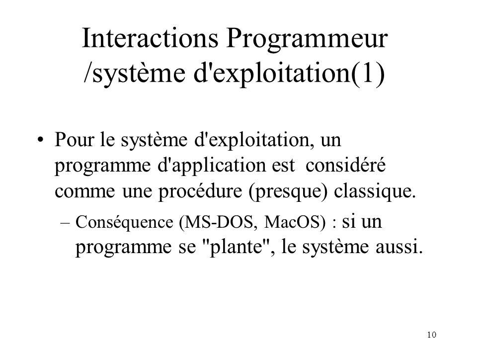 10 Interactions Programmeur /système d'exploitation(1) Pour le système d'exploitation, un programme d'application est considéré comme une procédure (p