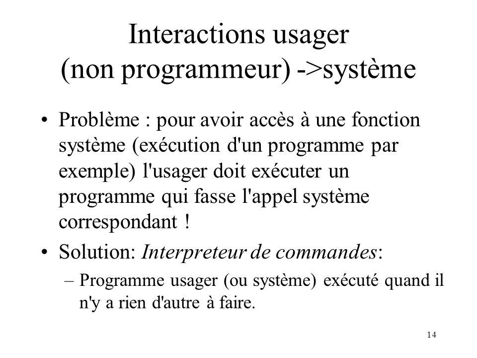 14 Interactions usager (non programmeur) ->système Problème : pour avoir accès à une fonction système (exécution d'un programme par exemple) l'usager