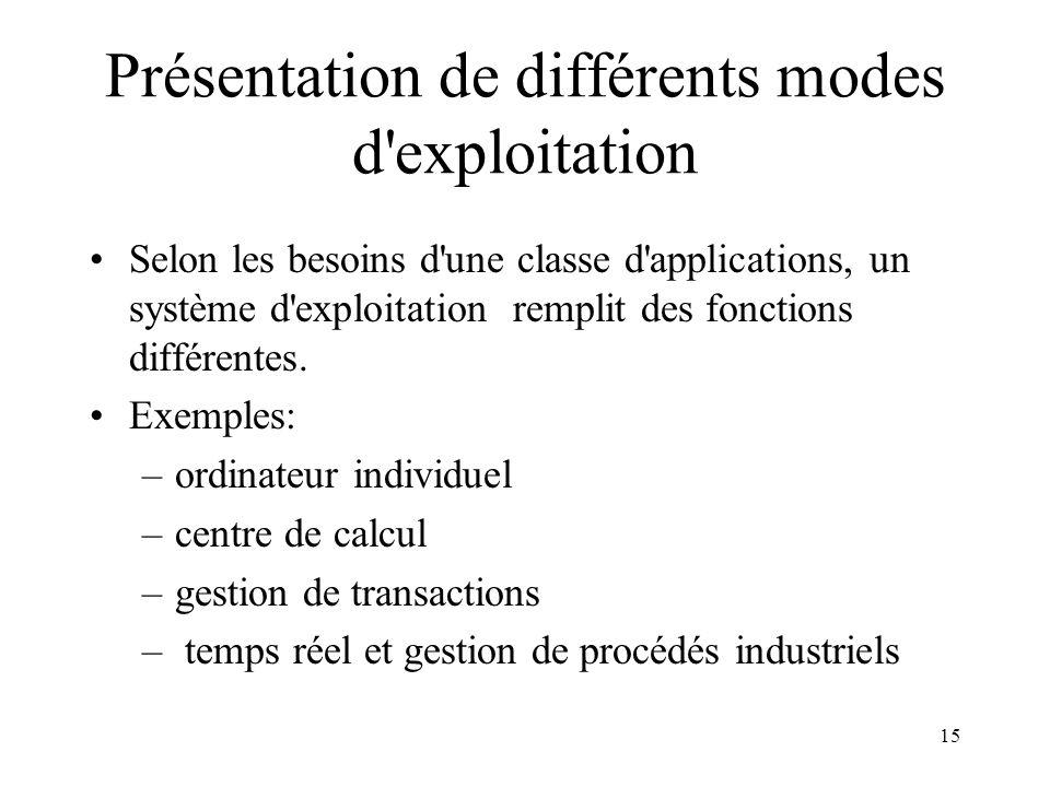 15 Présentation de différents modes d'exploitation Selon les besoins d'une classe d'applications, un système d'exploitation remplit des fonctions diff