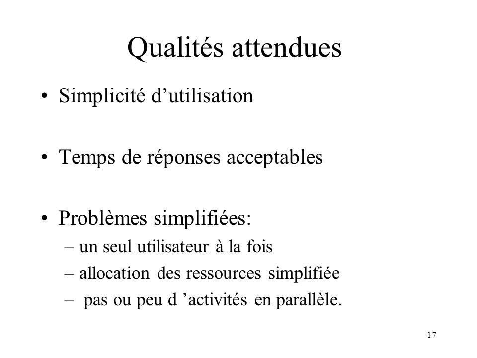 17 Qualités attendues Simplicité dutilisation Temps de réponses acceptables Problèmes simplifiées: –un seul utilisateur à la fois –allocation des ress
