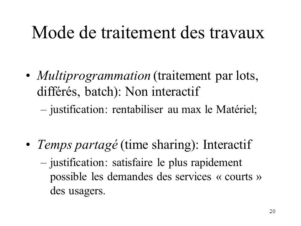 20 Mode de traitement des travaux Multiprogrammation (traitement par lots, différés, batch): Non interactif –justification: rentabiliser au max le Mat