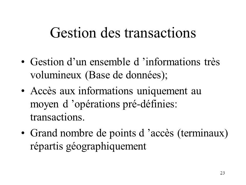 23 Gestion des transactions Gestion dun ensemble d informations très volumineux (Base de données); Accès aux informations uniquement au moyen d opérat
