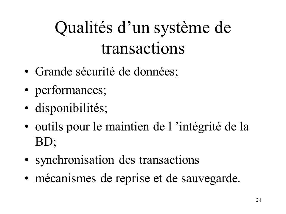 24 Qualités dun système de transactions Grande sécurité de données; performances; disponibilités; outils pour le maintien de l intégrité de la BD; syn