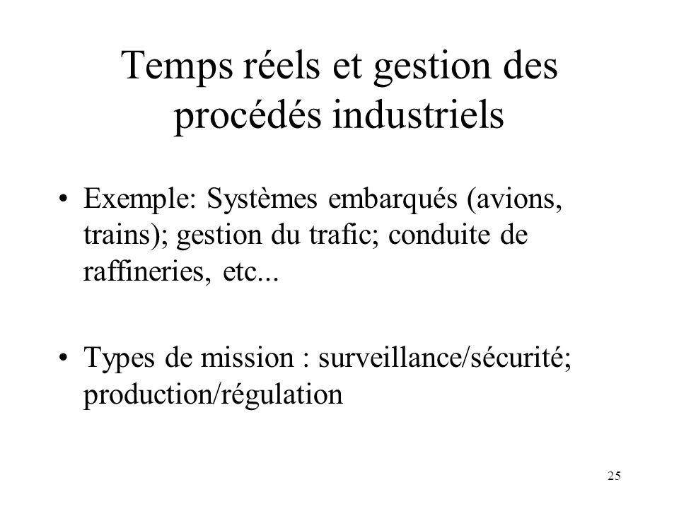25 Temps réels et gestion des procédés industriels Exemple: Systèmes embarqués (avions, trains); gestion du trafic; conduite de raffineries, etc... Ty