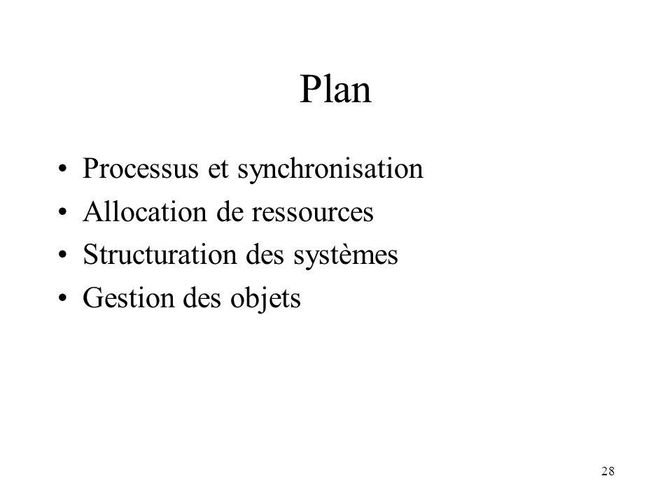 28 Plan Processus et synchronisation Allocation de ressources Structuration des systèmes Gestion des objets