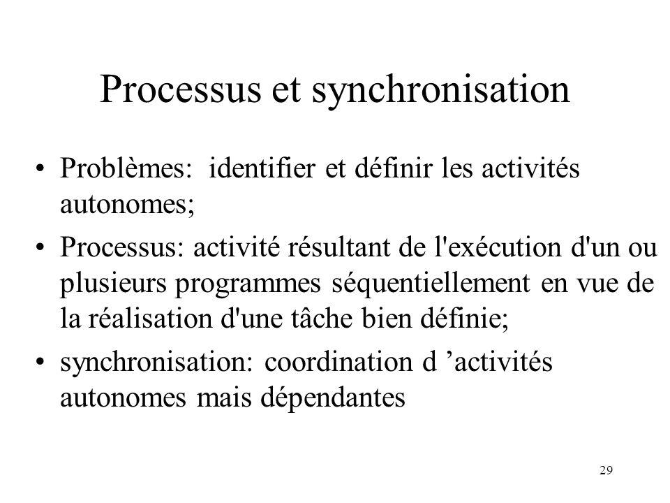 29 Processus et synchronisation Problèmes: identifier et définir les activités autonomes; Processus: activité résultant de l'exécution d'un ou plusieu