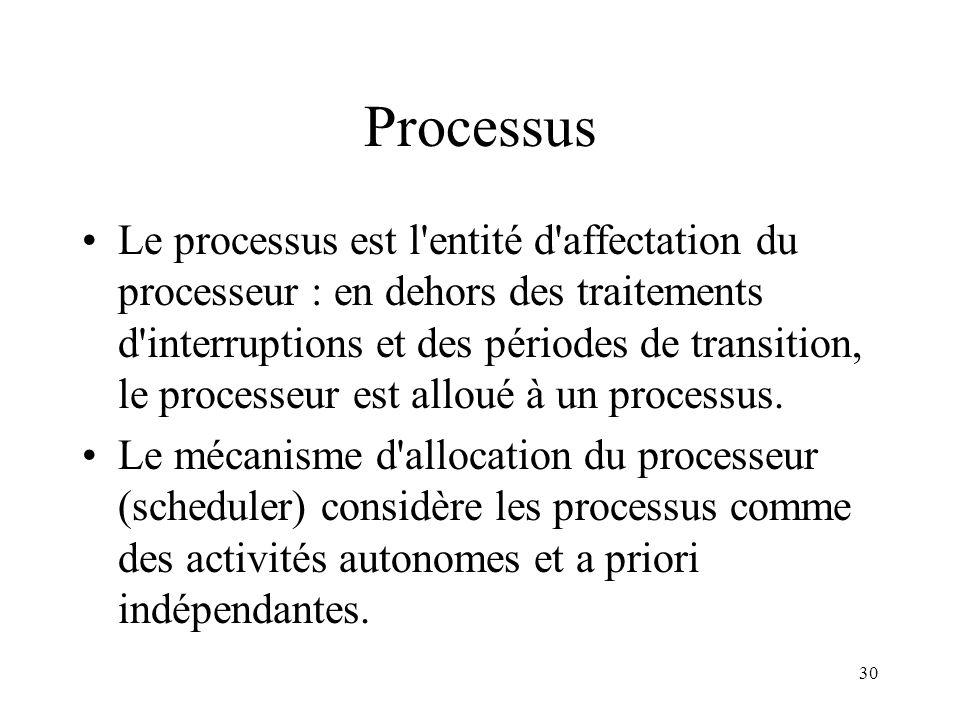30 Processus Le processus est l'entité d'affectation du processeur : en dehors des traitements d'interruptions et des périodes de transition, le proce