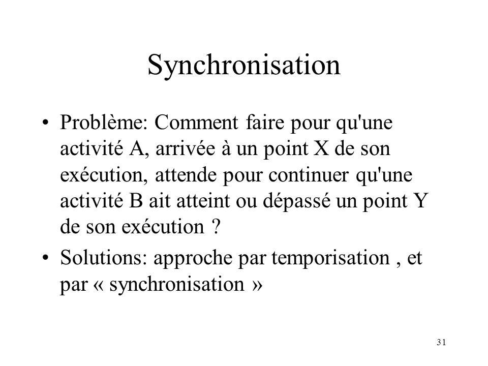 31 Synchronisation Problème: Comment faire pour qu'une activité A, arrivée à un point X de son exécution, attende pour continuer qu'une activité B ait
