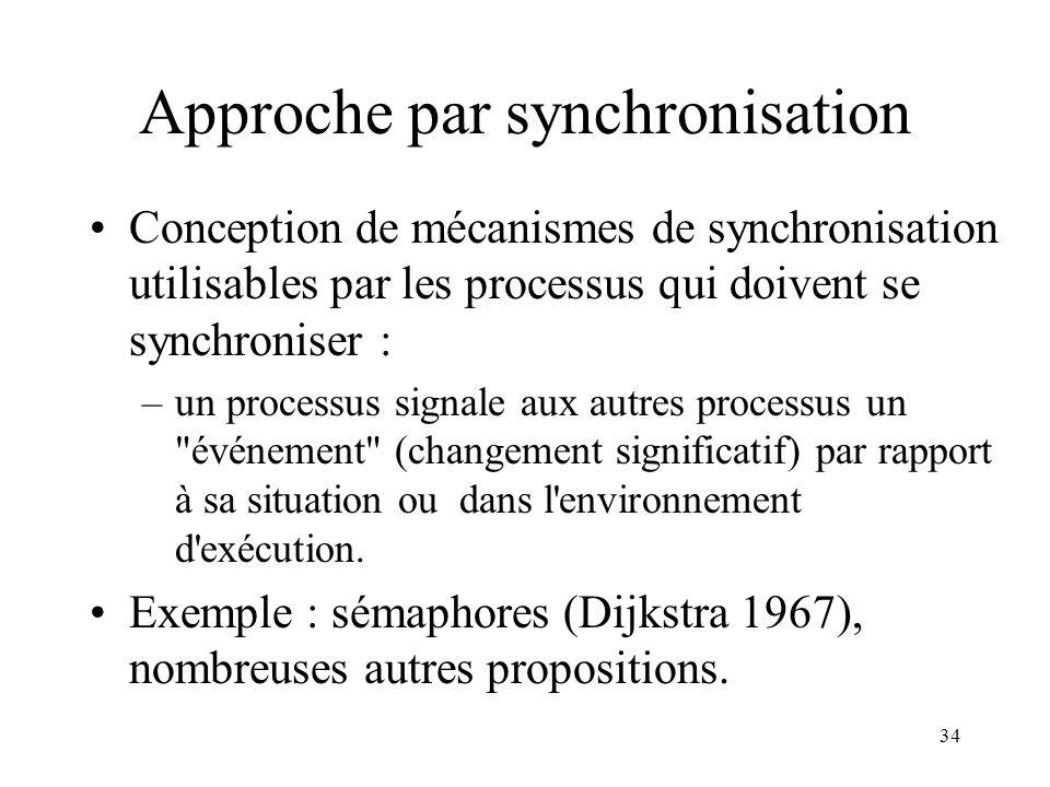 34 Approche par synchronisation Conception de mécanismes de synchronisation utilisables par les processus qui doivent se synchroniser : –un processus