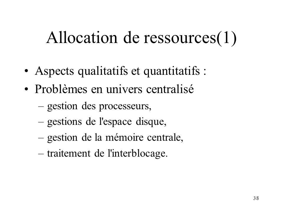 38 Allocation de ressources(1) Aspects qualitatifs et quantitatifs : Problèmes en univers centralisé –gestion des processeurs, –gestions de l'espace d