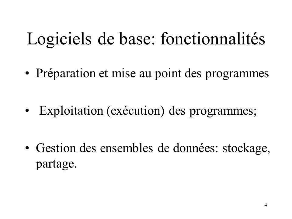 4 Logiciels de base: fonctionnalités Préparation et mise au point des programmes Exploitation (exécution) des programmes; Gestion des ensembles de don