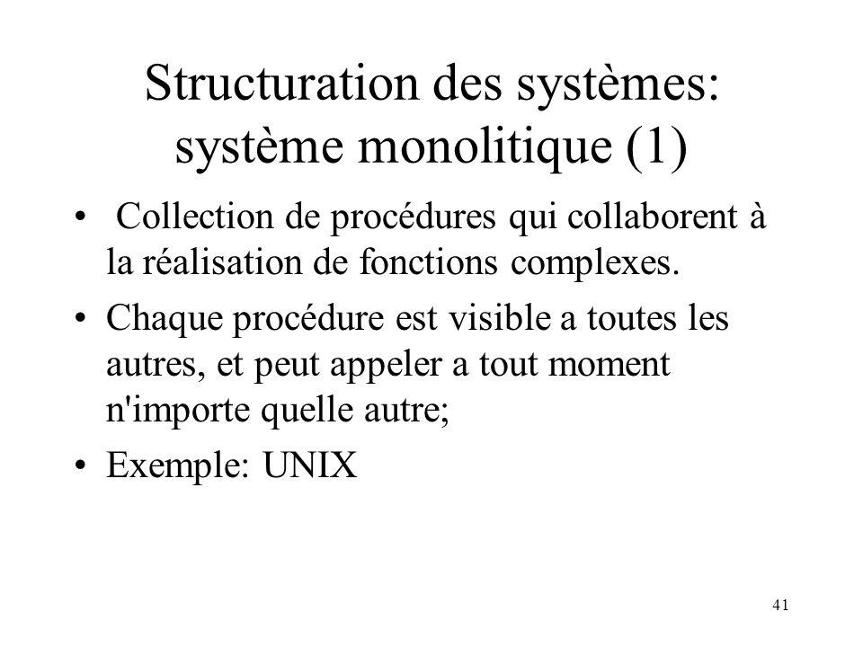 41 Structuration des systèmes: système monolitique (1) Collection de procédures qui collaborent à la réalisation de fonctions complexes. Chaque procéd