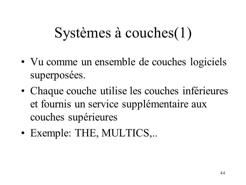 44 Systèmes à couches(1) Vu comme un ensemble de couches logiciels superposées. Chaque couche utilise les couches inférieures et fournis un service su